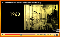 Climate Science History