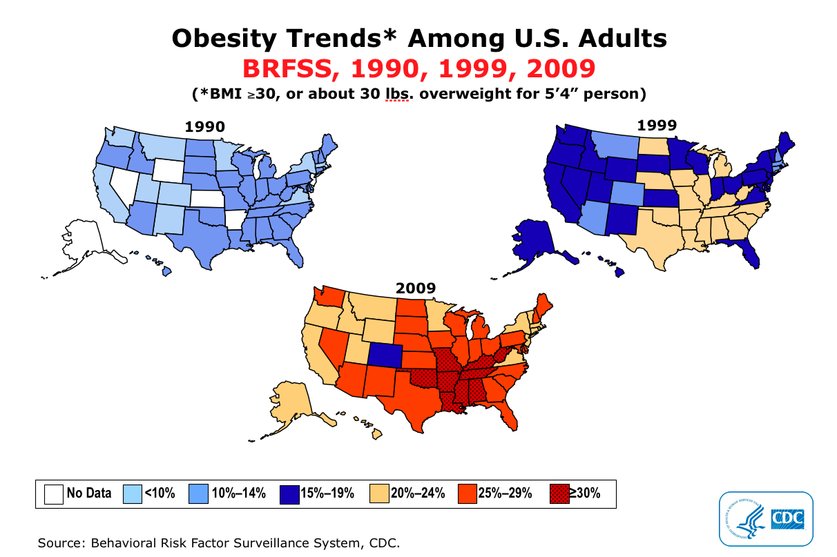 NYC - 40% of Public School Children are Overweight or Obese